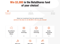 Win $3,000 in The BetaShares Fund of Your Choice